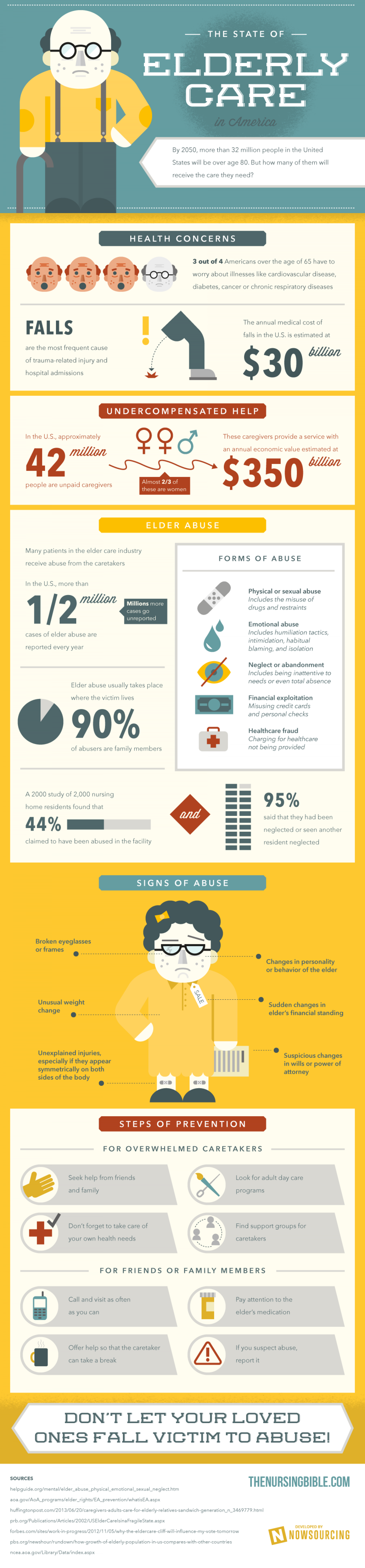 The State of Elderly Care in America Infographic