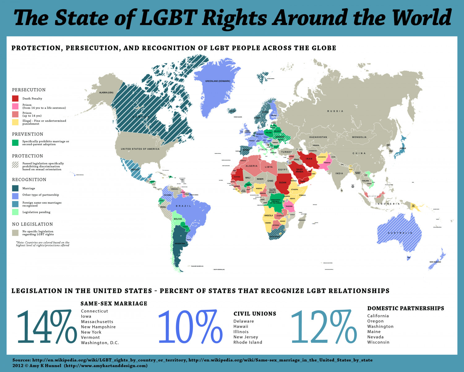 the-state-of-lgbt-rights-around-the-worl