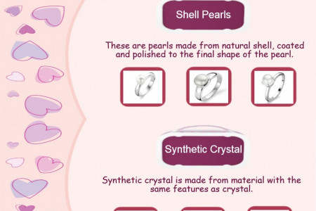 The Stones Behind The Jewellery Infographic