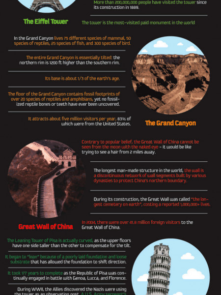 The Stories Behind Famous Monuments Infographic