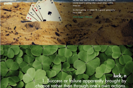 The Story of Luck vs Skill Infographic