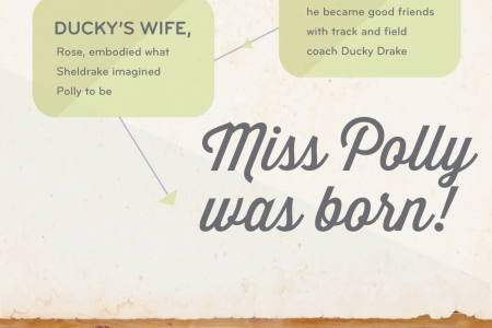 The Story of Miss Polly Infographic