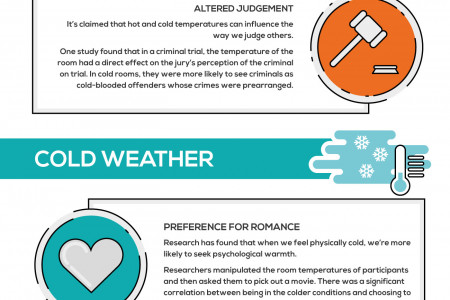 The Strange Effects of Weather on Human Behaviour Infographic