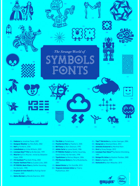The Strange World of Symbols Fonts Infographic