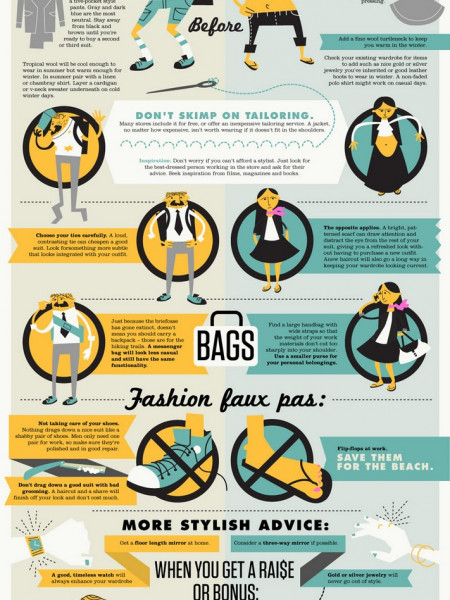 The Stylish Professional: How to Build a Work Wardrobe Infographic