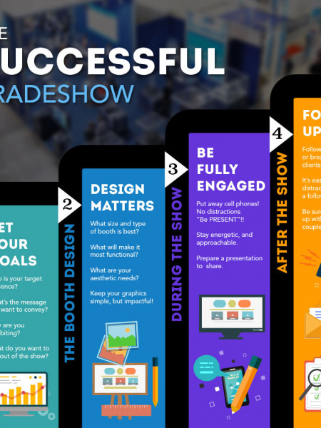 The Successful Tradeshow Infographic