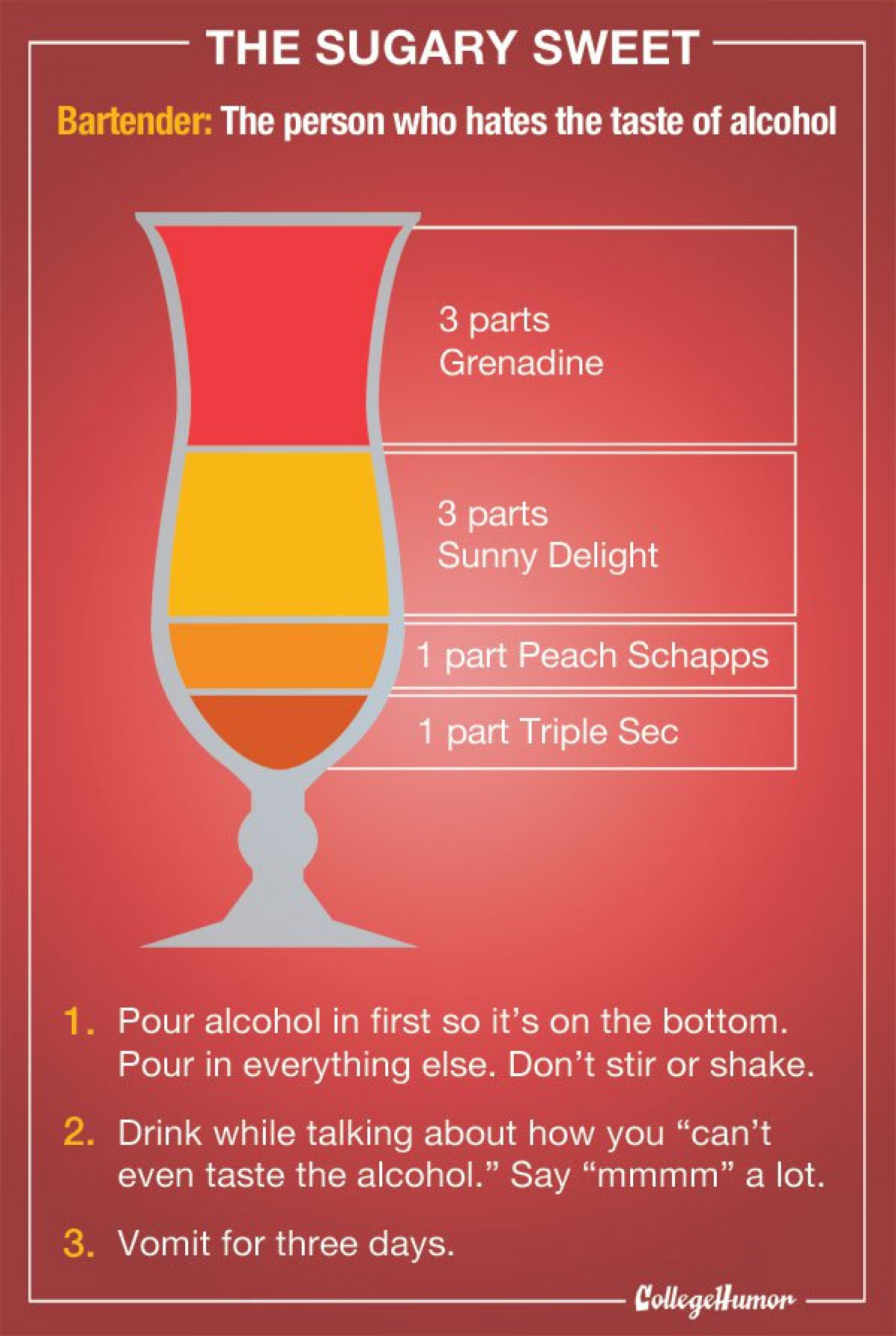 The Sugary Sweet cocktail Infographic