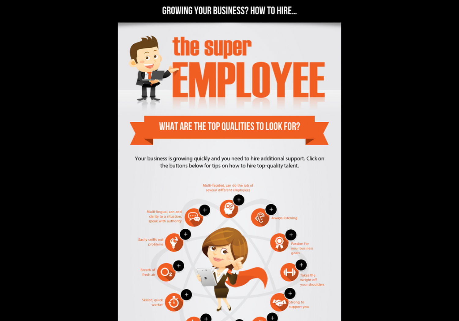 hiring infographics ly the super employee infographic