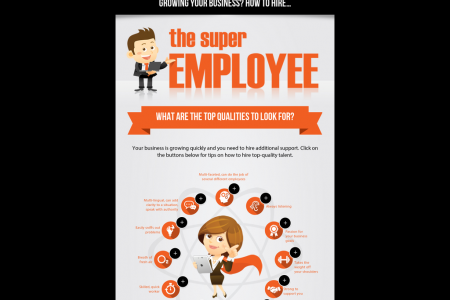 The Super Employee Infographic