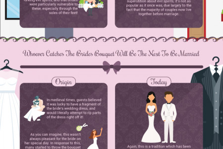 The Surprising Truth Behind 7 Wedding Superstitions Infographic