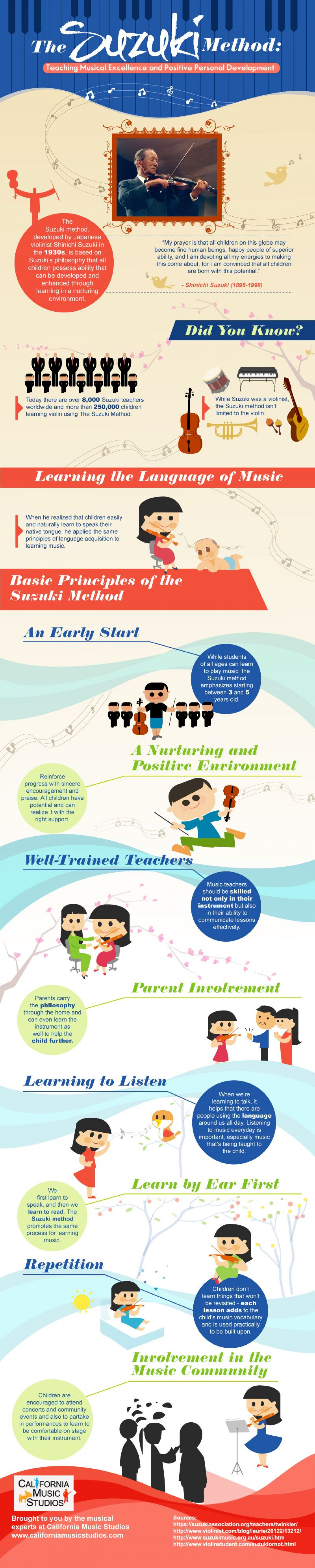 The Suzuki Method: Teaching Musical Excellence and Positive Personal Development Infographic
