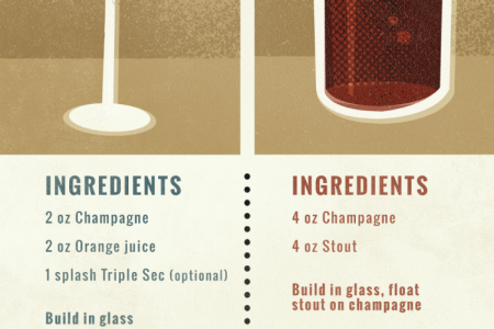 The Swankiest New Year's Champagne Guide Infographic
