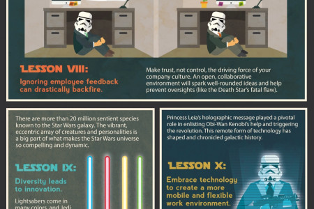 The Talent Awakens: 16 Onboarding and Management Lessons From Star Wars Infographic