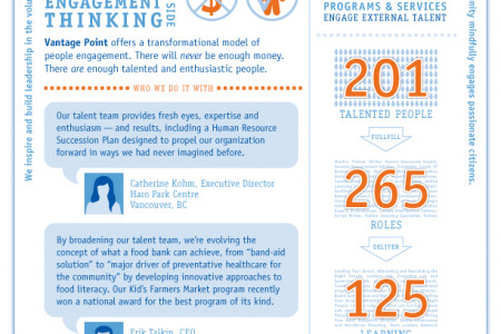 The talent will take you there Infographic