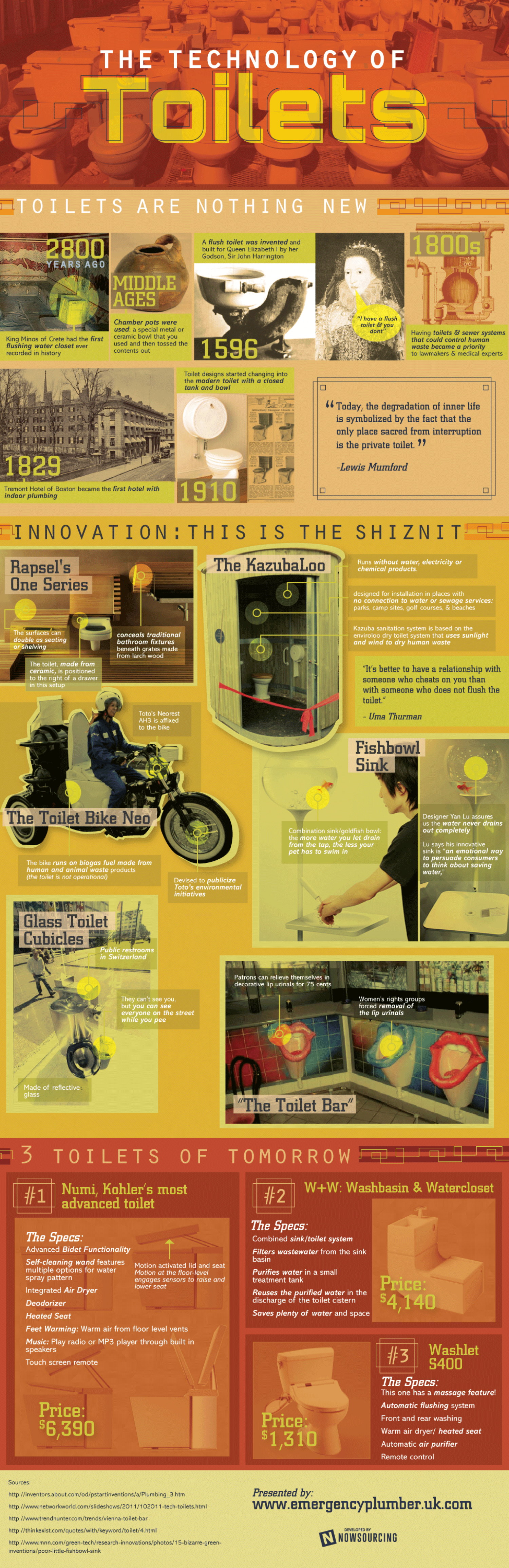 The Technology of Toilets Infographic
