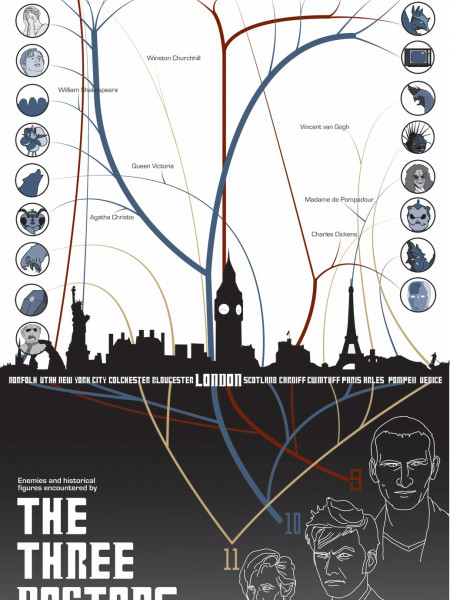 The Three Doctors Infographic