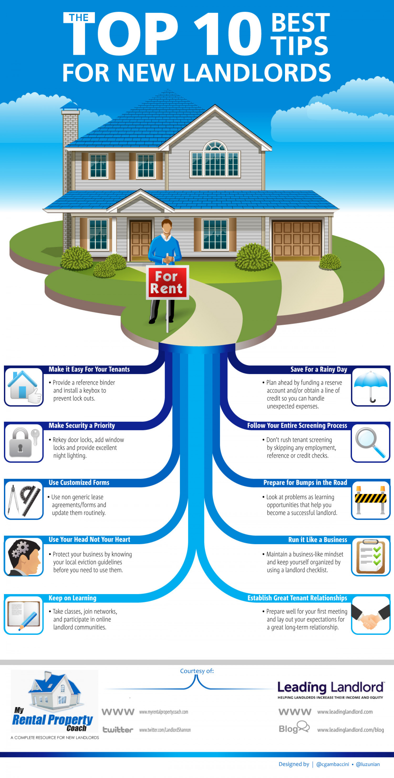 The Top 10 Best Tips for new landlords Infographic