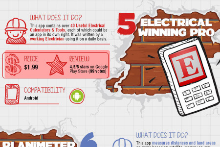 The Top 10 Building & Construction apps Infographic