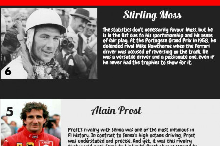 The Top 10 Formula One Drivers Infographic