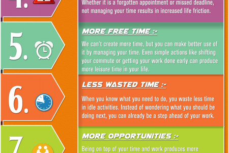 The Top 10 Life Benefits Of Time Management - Unnati Unlimited Infographic