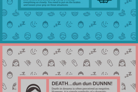 The Top 10 Most Common Dreams and Their Meanings Infographic