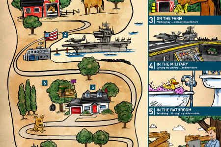 The Top 10 Most Unusual Places Online Students Study Infographic
