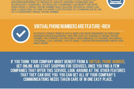 The Top 3 Reasons to Get a Virtual Phone Number for Business Infographic