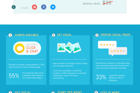 The Top 9 Ways to Optimize Ecommerce Landing Pages Infographic