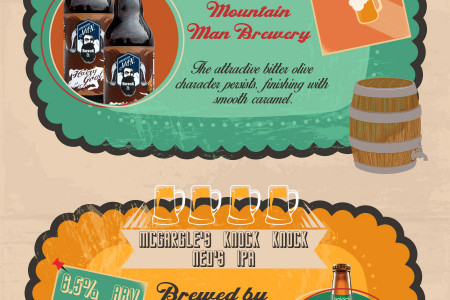 The top Irish Craft Beers you should be drinking in 2015 Infographic