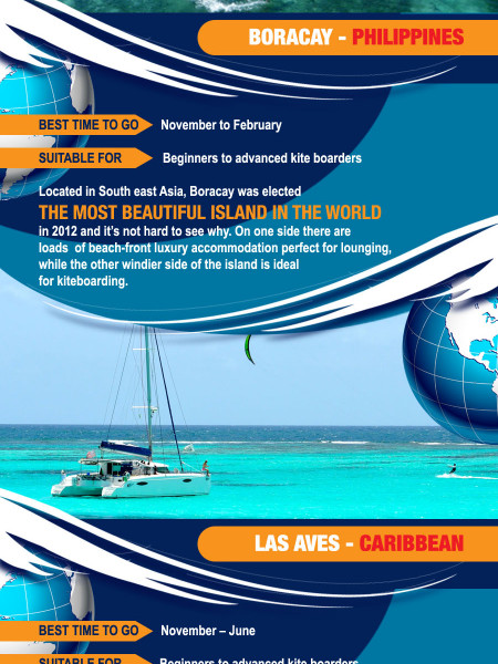 The Top Kiteboarding Destinations of the World Infographic