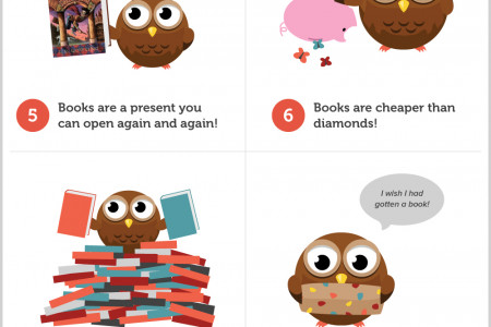 The Top Reasons Why Books Make Great Gifts Infographic
