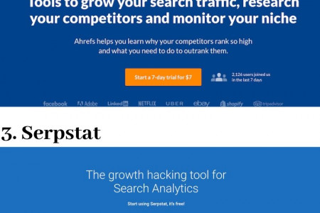 THE TOP TOOLS FOR DIGITAL MARKETERS Infographic