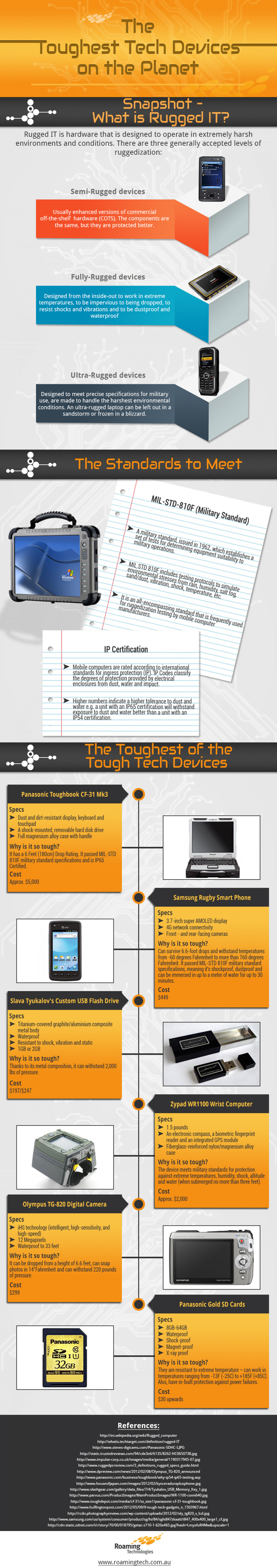 The Toughest Tech Devices on the Planet Infographic