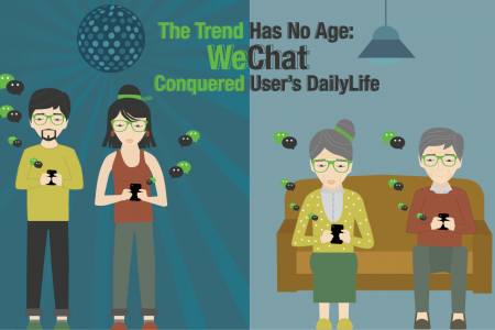The Trend Has No Age: WeChat Conquered User's Daily Life Infographic