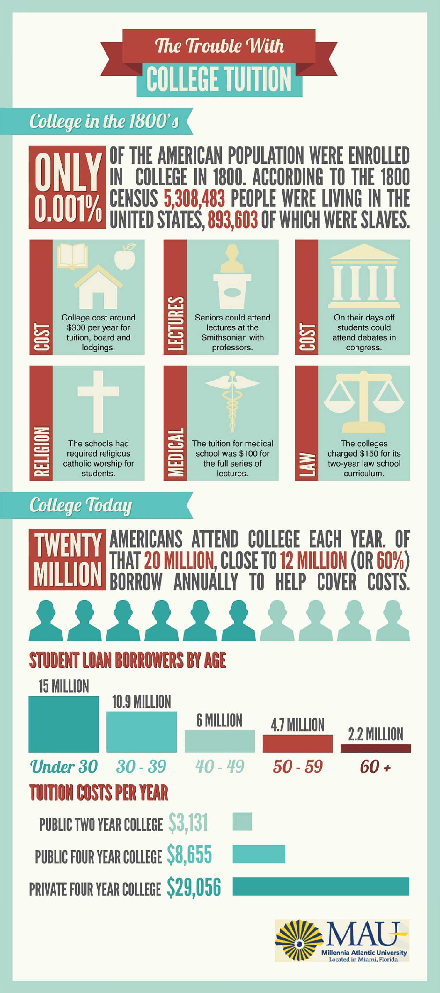 The Trouble With College Tuition  Visual. Cisco Refurbished Router Online Check Writing. What Mutual Funds To Invest In. Lowest Interest Rates On Mortgage Loans. San Antonio College Class Schedule. Health Assessment Course Online. The General Insurance Co Trenz Beauty Academy. Famous People Born In New Zealand. Medications For Deep Vein Thrombosis