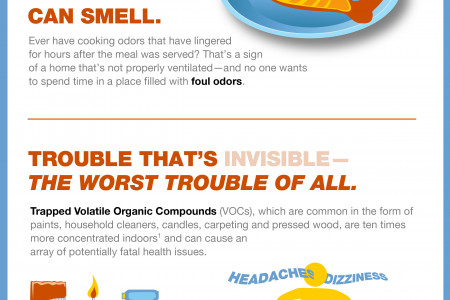 The trouble with trapped air Infographic