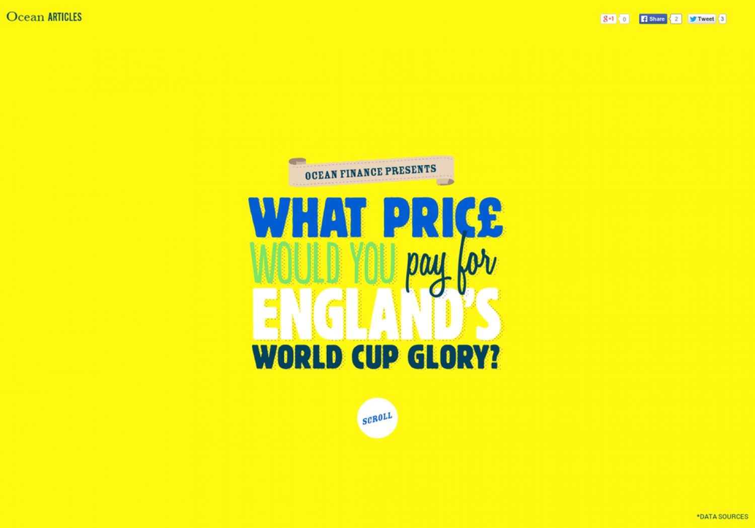 What Price Would You Pay For England's World Cup Glory? Infographic