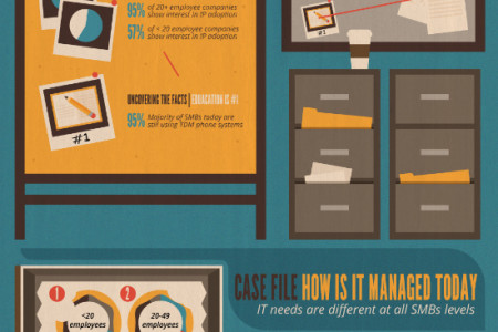 The True Story Of IP Communications Infographic