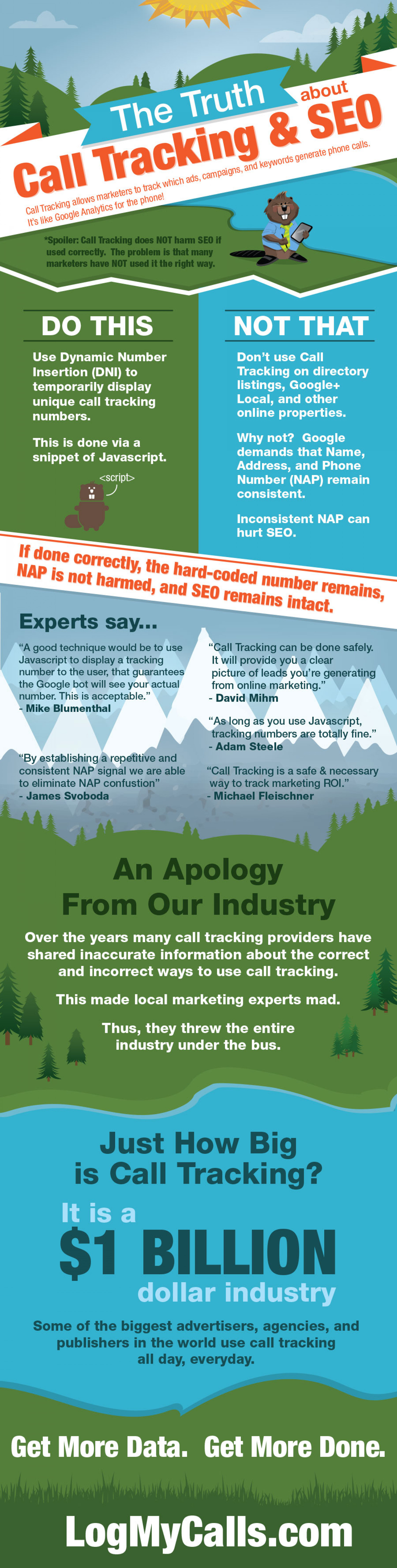 The Truth About Call Tracking and SEO Infographic
