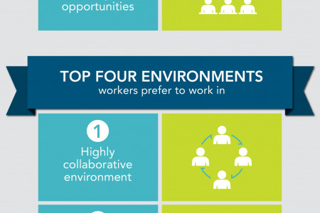The Truth about Employee Engagement Infographic