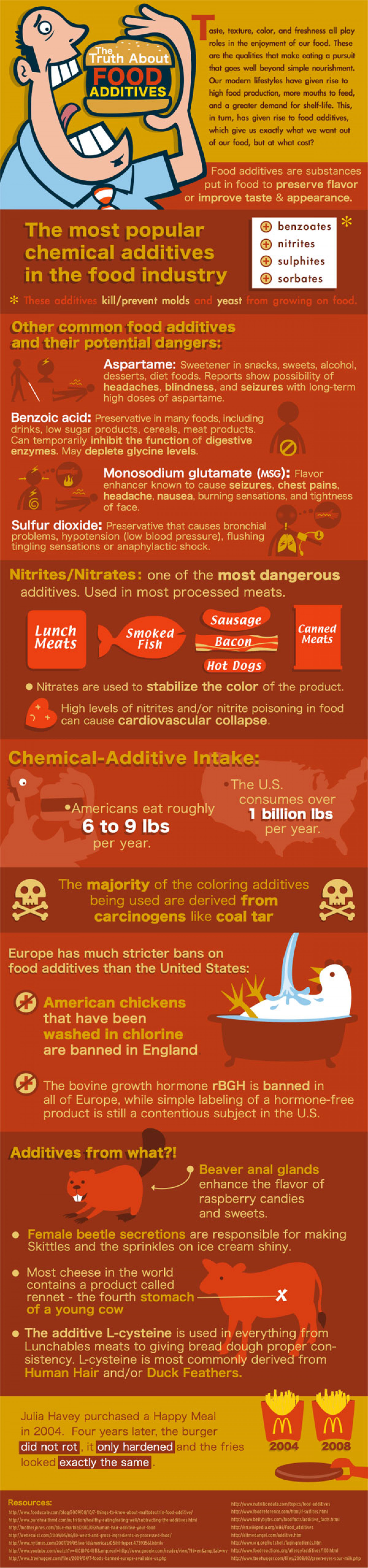 The Truth About Food Additives Infographic
