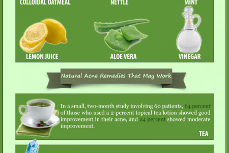 The Truth About Natural Acne Treatments Infographic