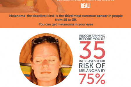 The Truth about Tanning Infographic