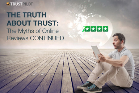 The Truth About Trust: The Myths of Online Reviews CONTINUED Infographic