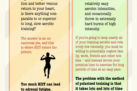 The Two best Ways To Build Endurance As Fast As Possible Infographic