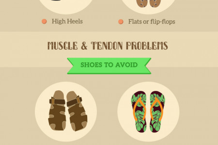 The Ugly Truth Behind Your Favorite Shoes Infographic
