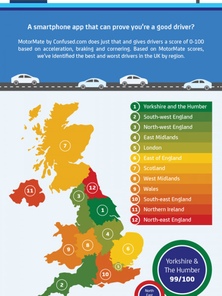 The UKs Best & Worst Drivers Infographic