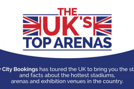 The UK's Top Arenas Infographic