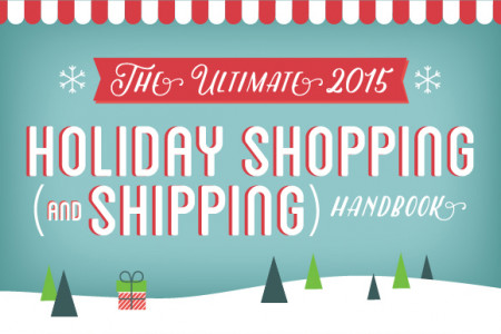 The Ultimate 2015 Holiday Shopping (and Shipping) Handbook Infographic