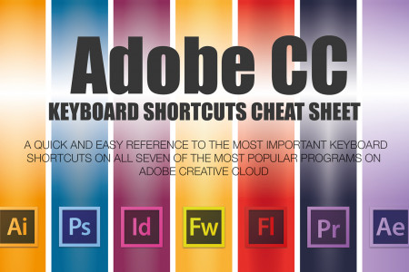 The Ultimate Adobe Creative Cloud Keyboard Shortcuts Cheat Sheet Infographic